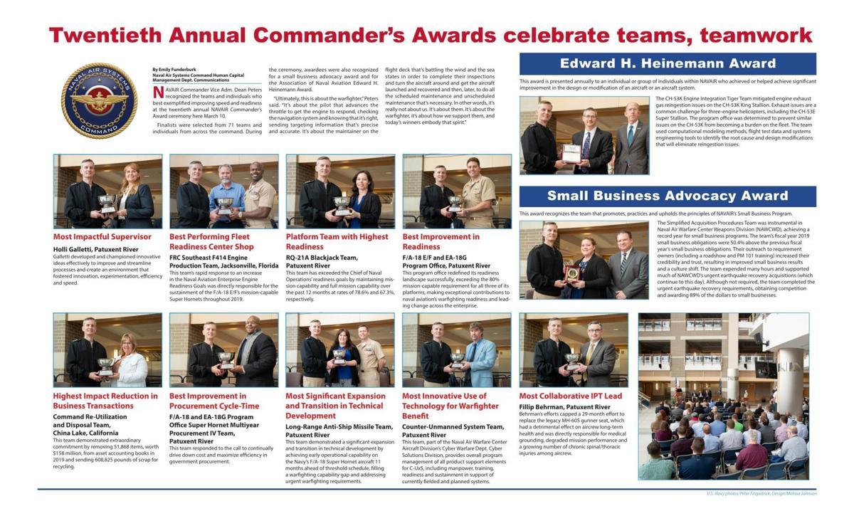 Commander's Awards