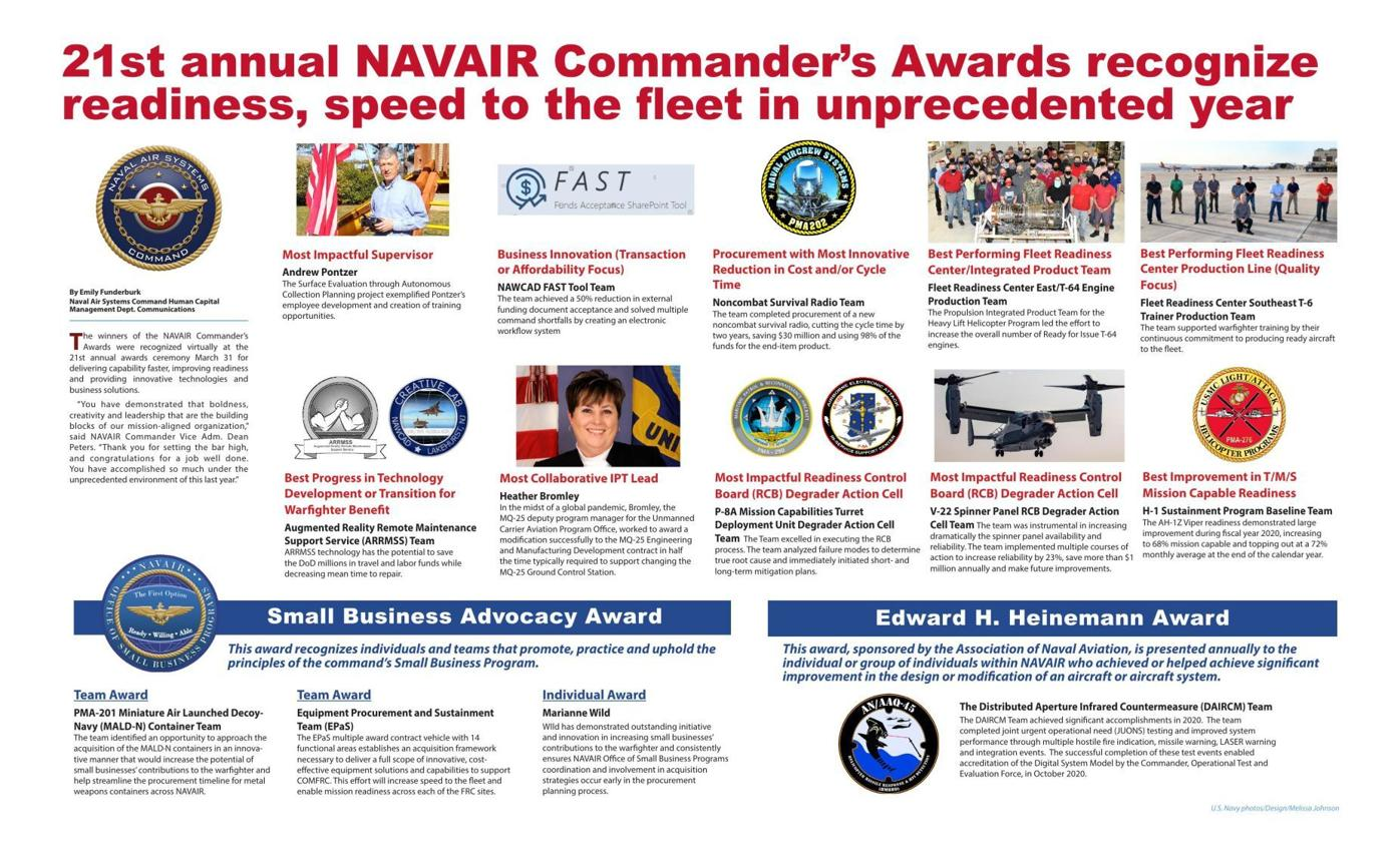 21st Annual NAVAIR Commander's Awards