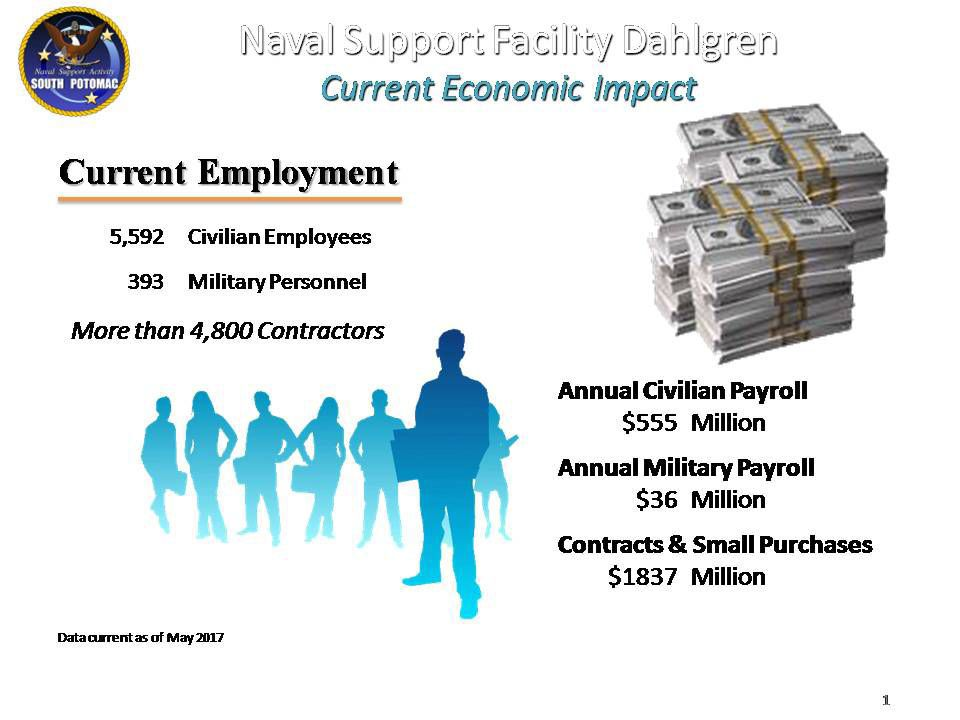 impact of military bases on local communities Military community provides $19 billion economic impact to south carolina an entity formed to mitigate the local impacts of potential base closures or sequestration the report's key findings reveal that the total annual economic impact of south carolina's military community exceeds $19.