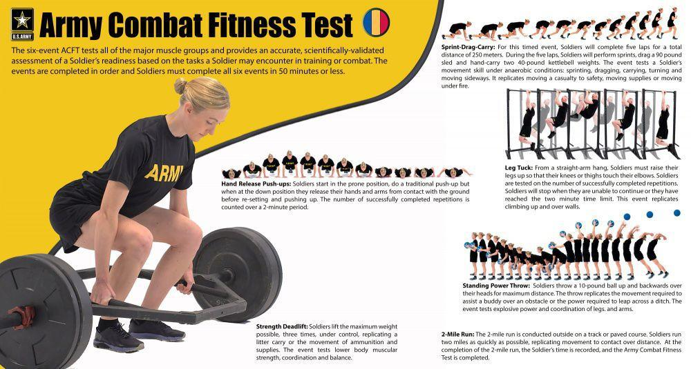 Army to Introduce New Fitness Test in 2020 | Features