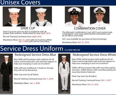 Navy announces rollout and wear dates for uniform Changes  a7aaea0a4