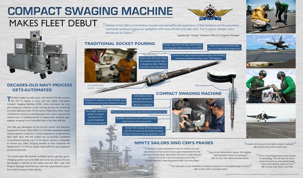Compact Swaging Machine Makes Fleet Debut
