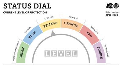 Colorado State COVID-19 Dial