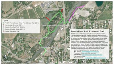 Paonia River Park Extension Trail