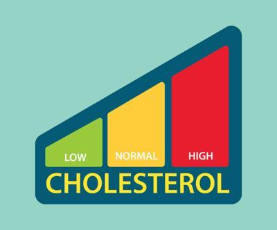 mayo-cholesterol-20201008