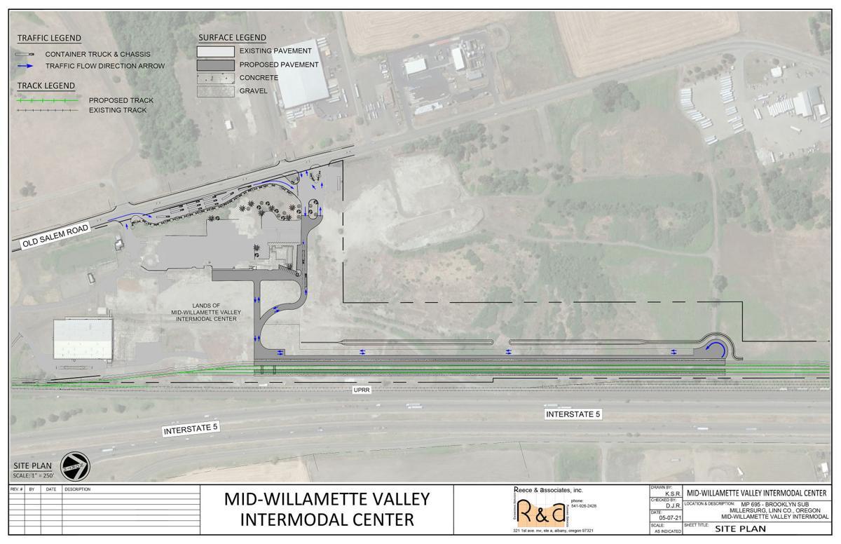 intermodal site plan