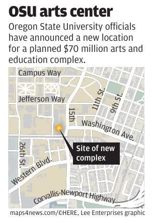 New site for OSU's arts and education complex
