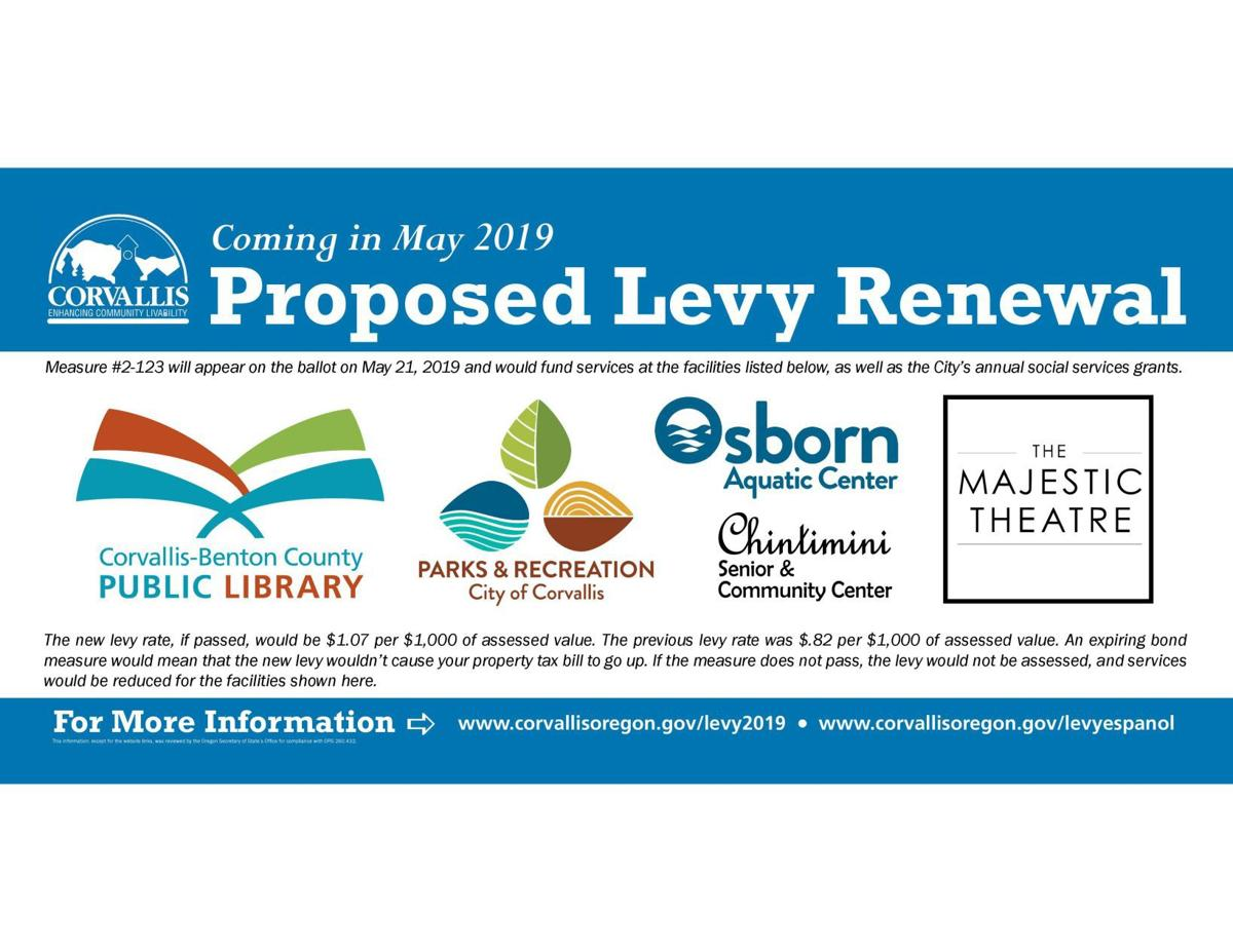 Proposed levy renewal