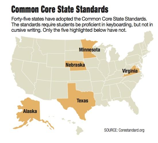 CommonCore States.jpg