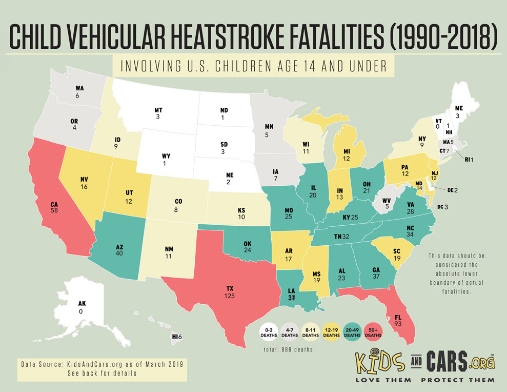 Child vehicular heatstroke deaths
