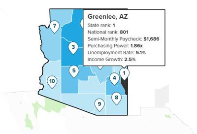 Greenlee No. 1 for income growth