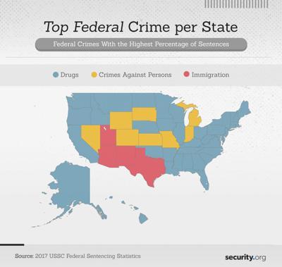 Federal crimes per state