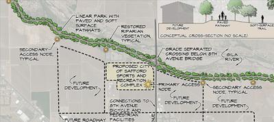 Gila River Trail