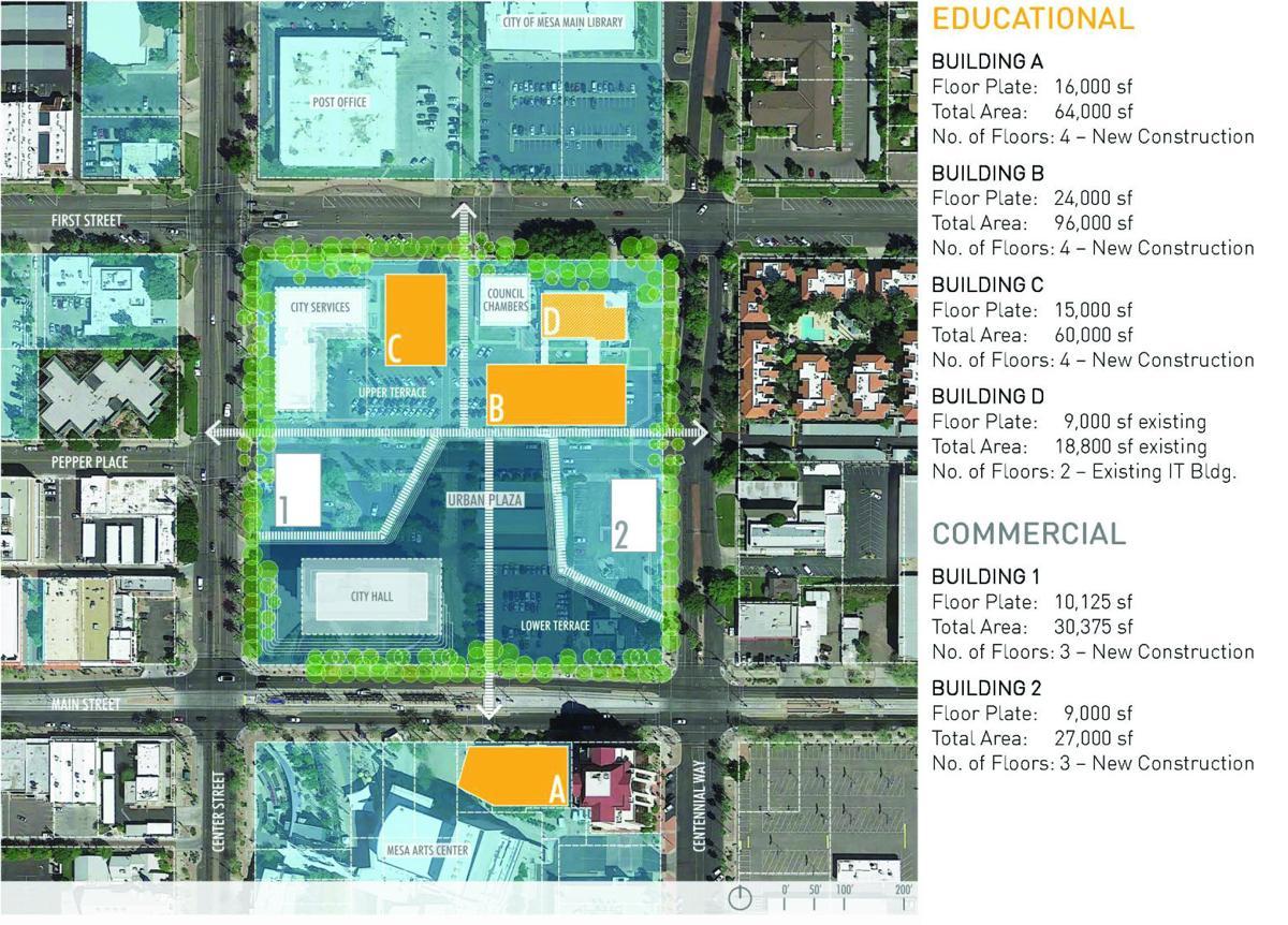 ASU project in Mesa could be at city plaza | News ...
