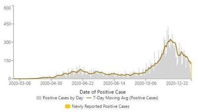 coronavirus update 12-24