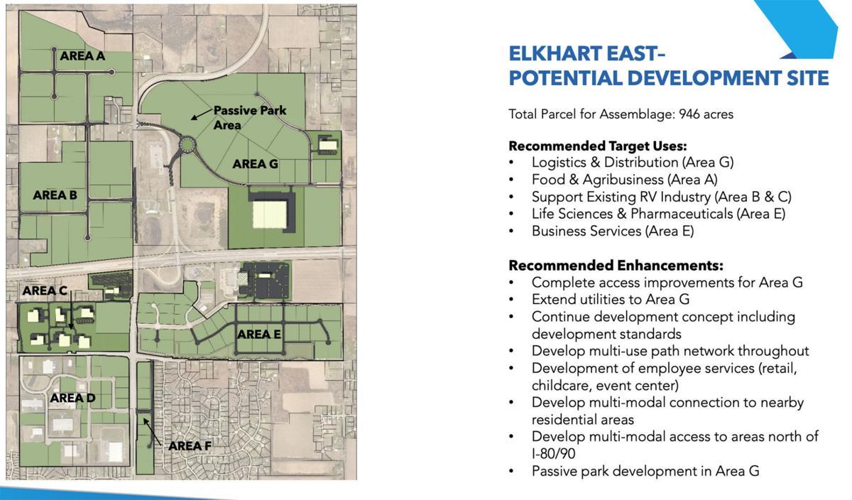 Elkhart 2040 phase II Elkhart East development plan
