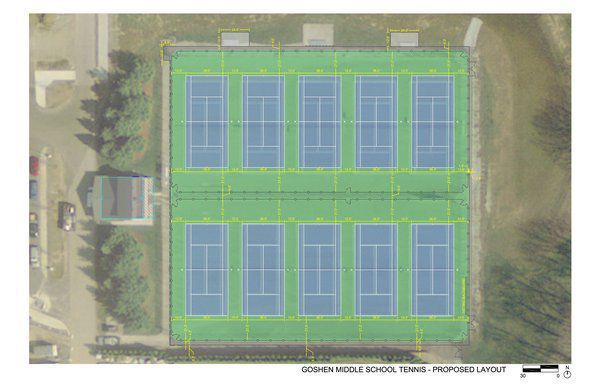 Tennis court contract approved