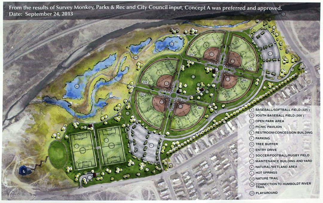 City To Decide On Location Of Sports Park Local
