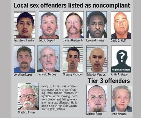 State of nevada sex offender registry