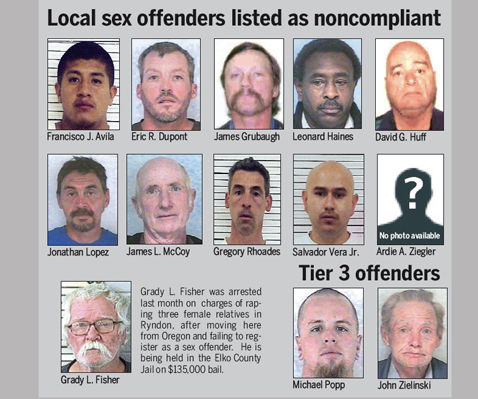 Up to date sex offender laws oregon