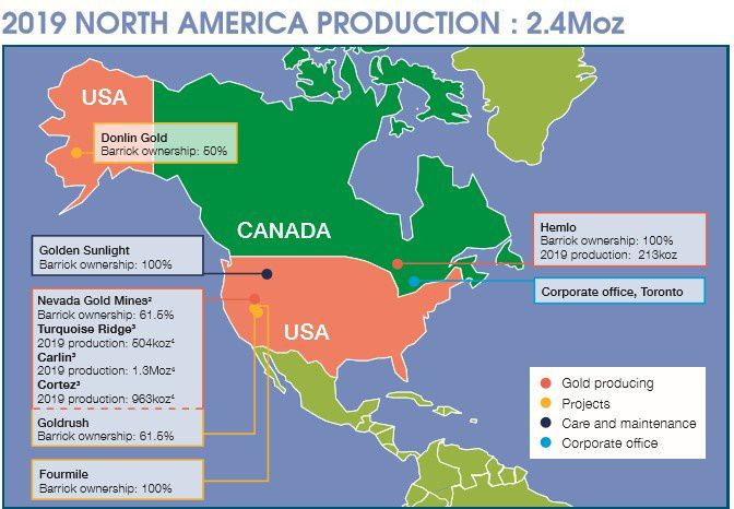 Barrick North America production 2019