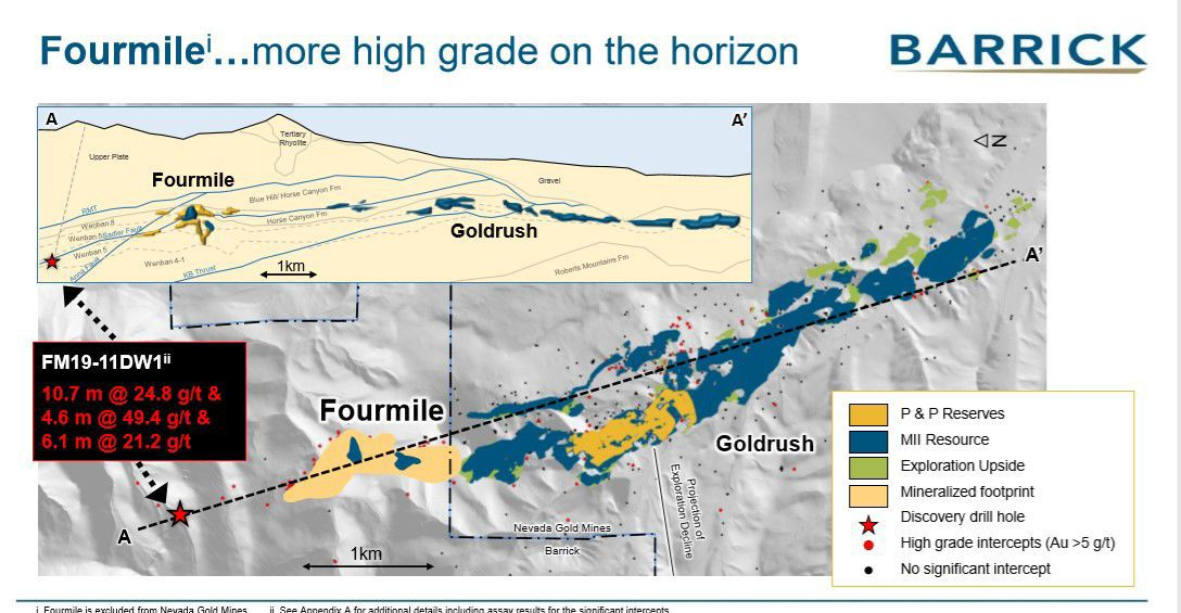 Fourmile map