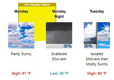 Elko under a fire weather watch on Monday as front approaches