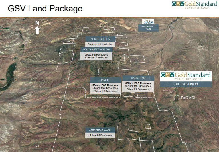 South Railroad Land Package