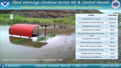 Flood warnings continue