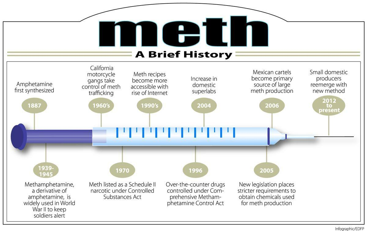 Leaving Track Marks: Meth continues its deadly course ...