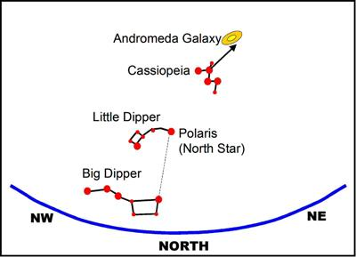 Locating the Great Galaxy in Andromeda