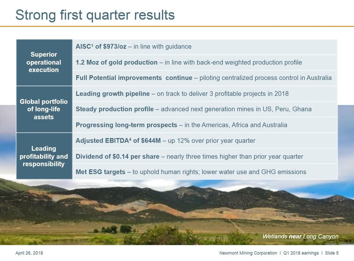 Higher gold prices increase Newmont Q1 profit