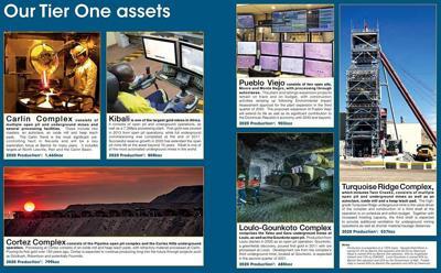 Barrick's Tier One assets