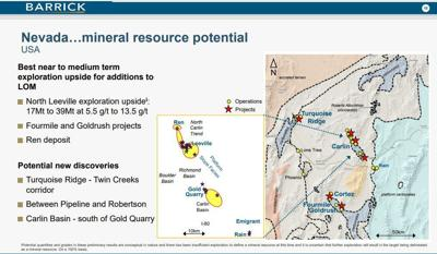 Barrick mineral resource potential