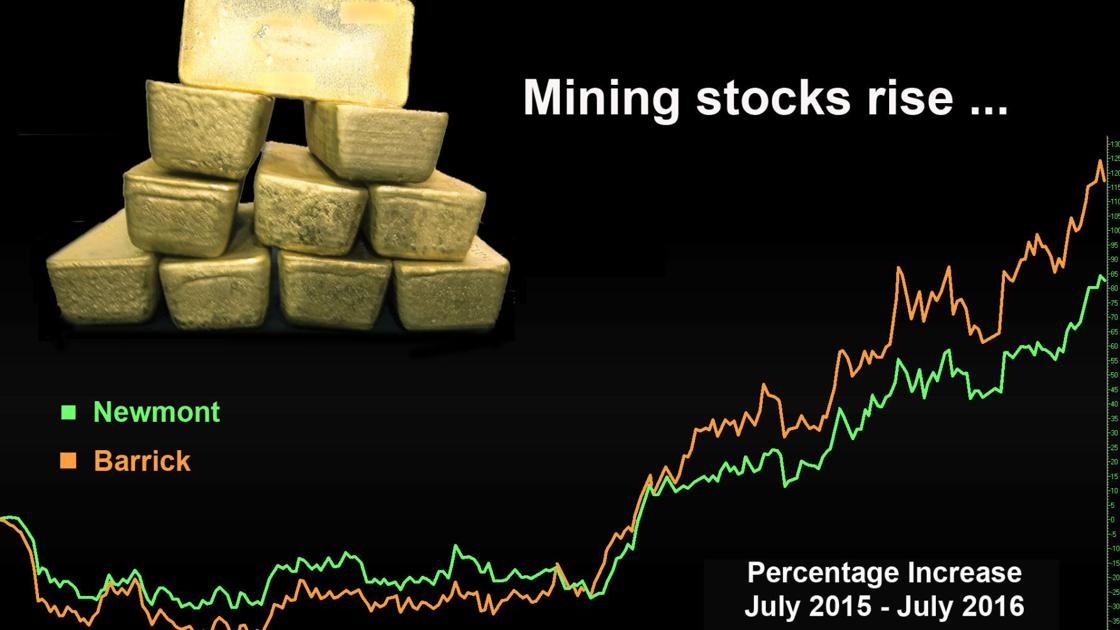 Gold Price Mining Stocks Rebound Local Elkodaily