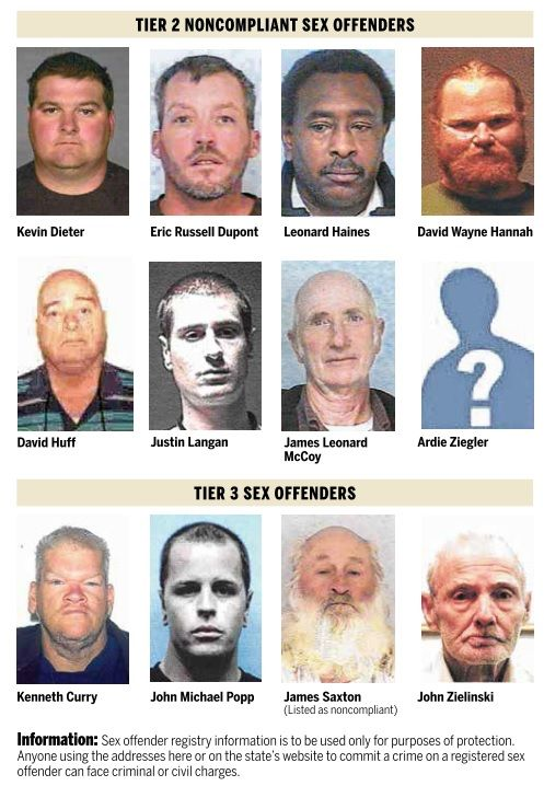 Sex offender list by name