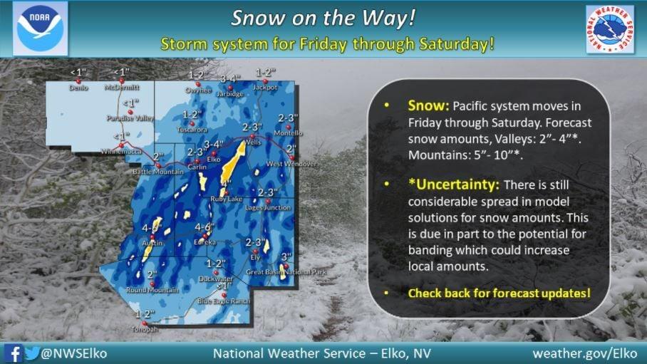 Weekend snow forecast