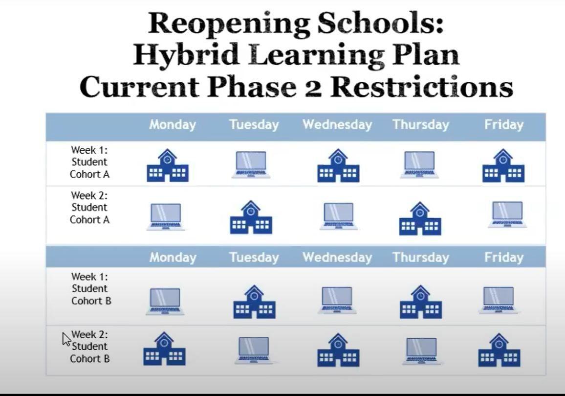 Elko County School District hybrid plan