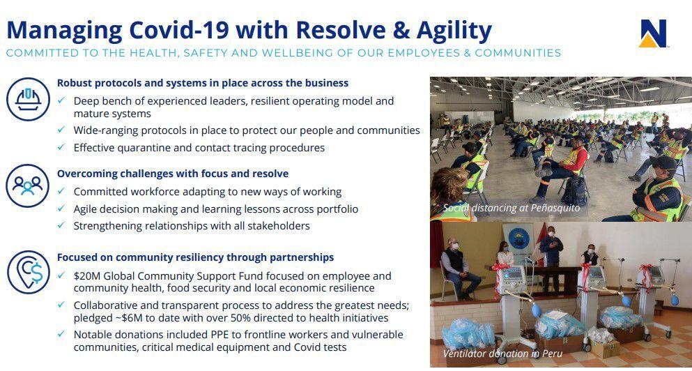 Newmont Corp. COVID-19 graphic