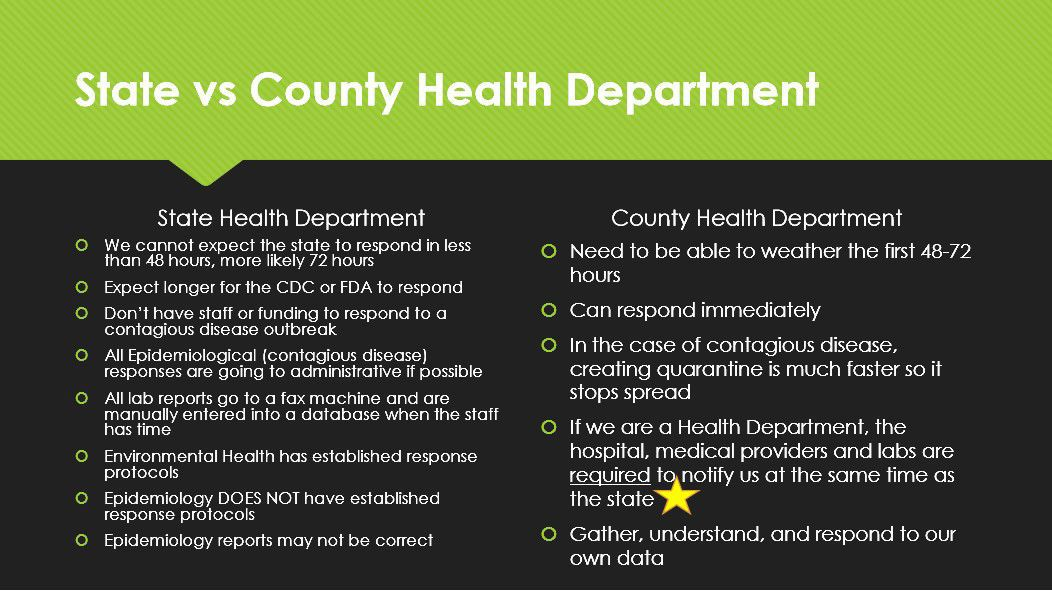 State vs. County health