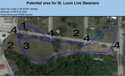 St. Louis Live Steamers