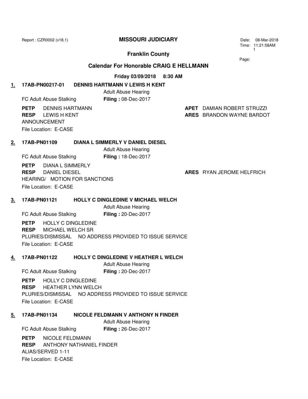 03/09/18 Division I Adult Abuse Docket