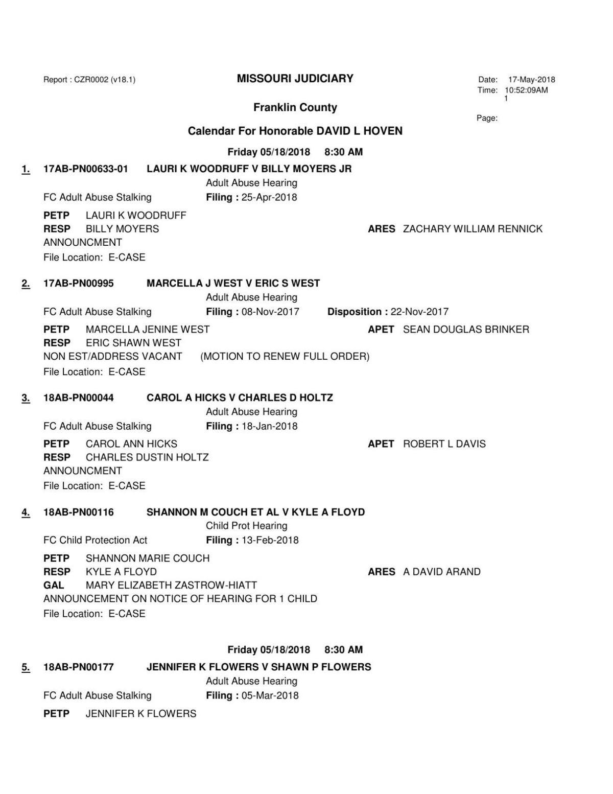 5-18-2018 ADULT ABUSE DOCKET WITH JUDGE HOVEN pdf | Court Dockets