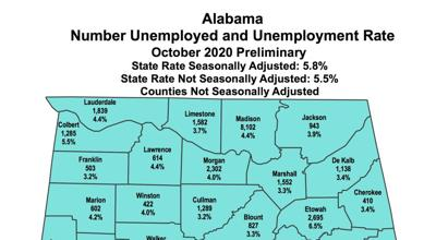 Local unemployment rate drops in October