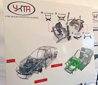 Y-Tec Keylex Toyotetsu Alabama