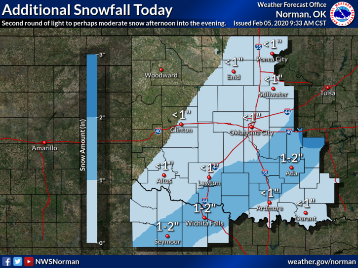 Additional snowfall