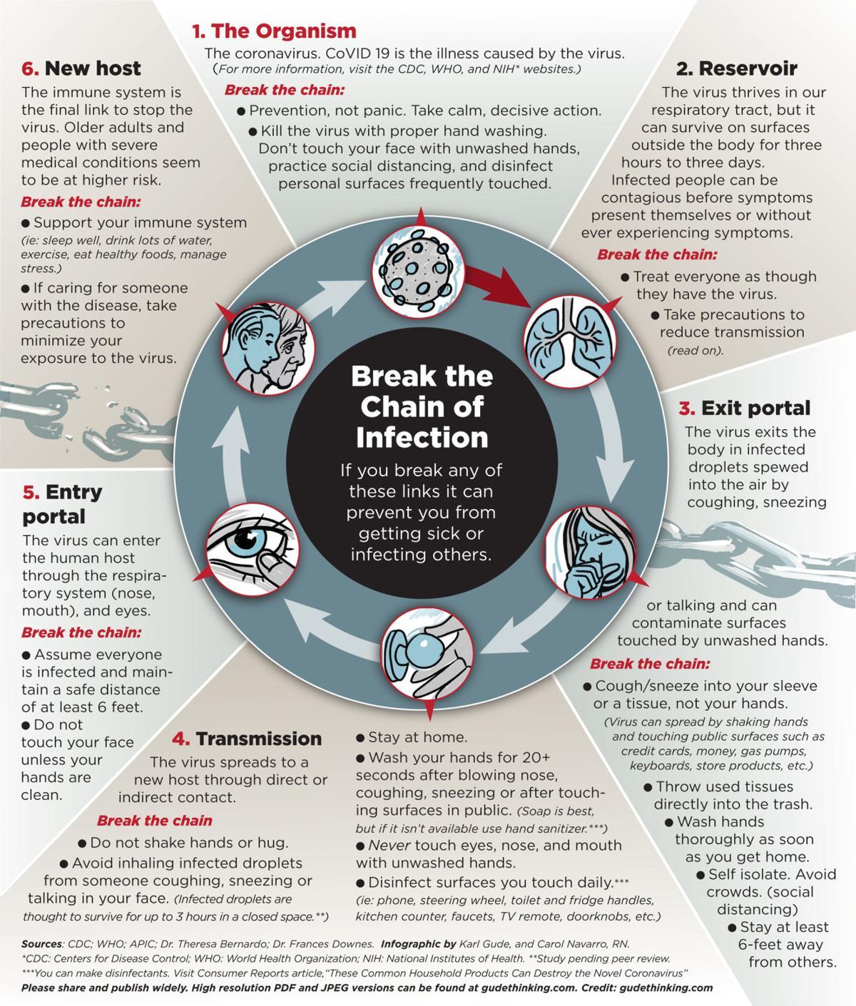 Coronavirus infographic final