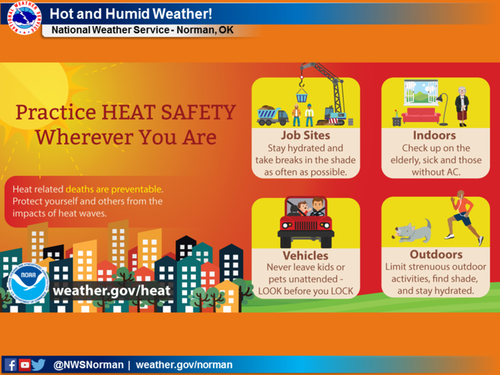 Heat advisory issued from 12-7 pm Friday