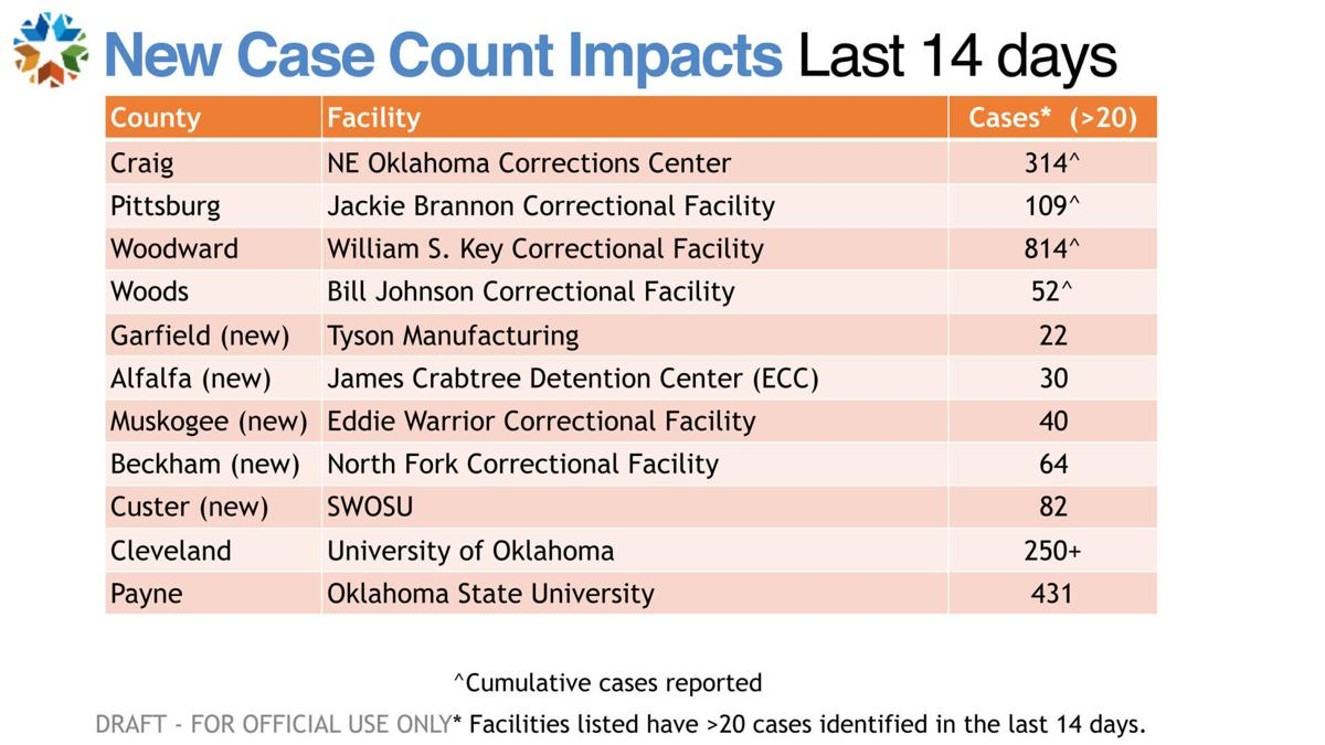 new case count impacts 9.24.20