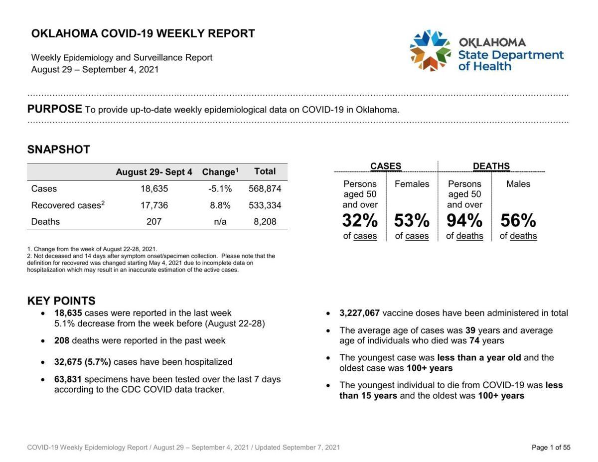 epidemiology report 9.8.21
